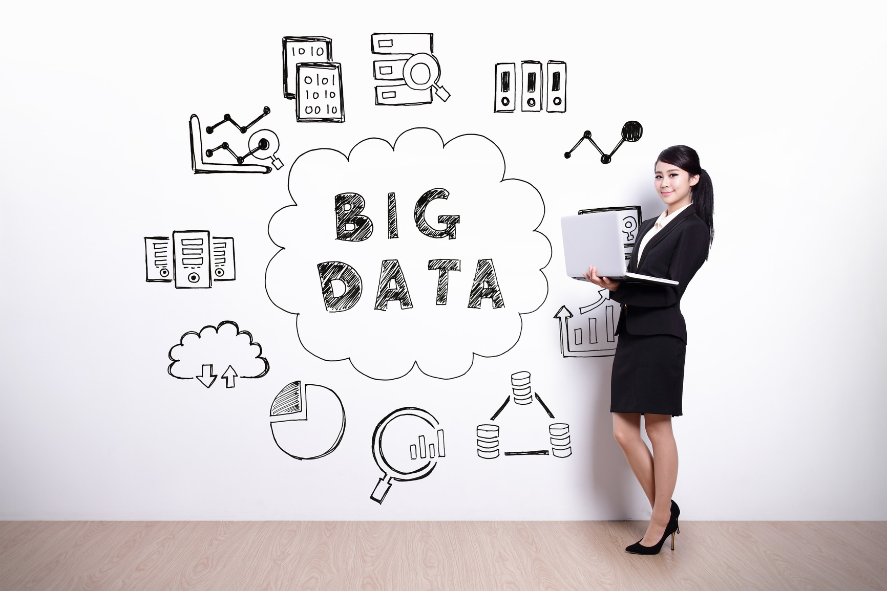 Big Data Analytics – where do I start? 6 steps to getting results.